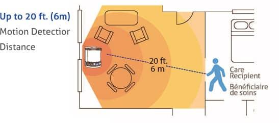 Motion Sensor alerts caregiver when motion is detected