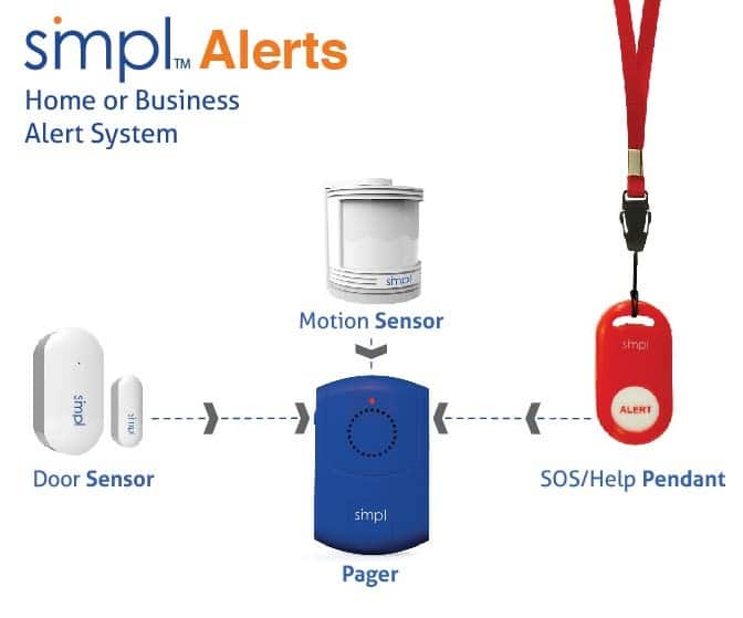 SMPL ALERTS - SYSTEM OVERVIEW-wo 250 ft. FINAL cropped